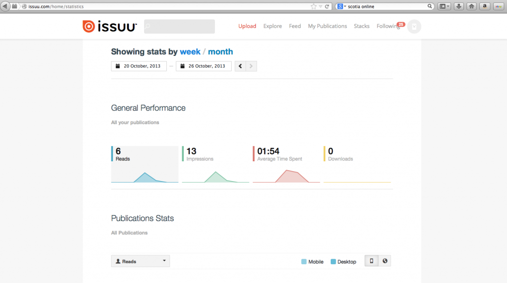 Also provided with Issuu is basic analytic information - good way of finding out if a new client might be on the way!