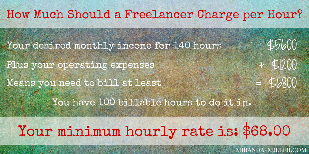 Levelling Up - How Much to Charge per Hour