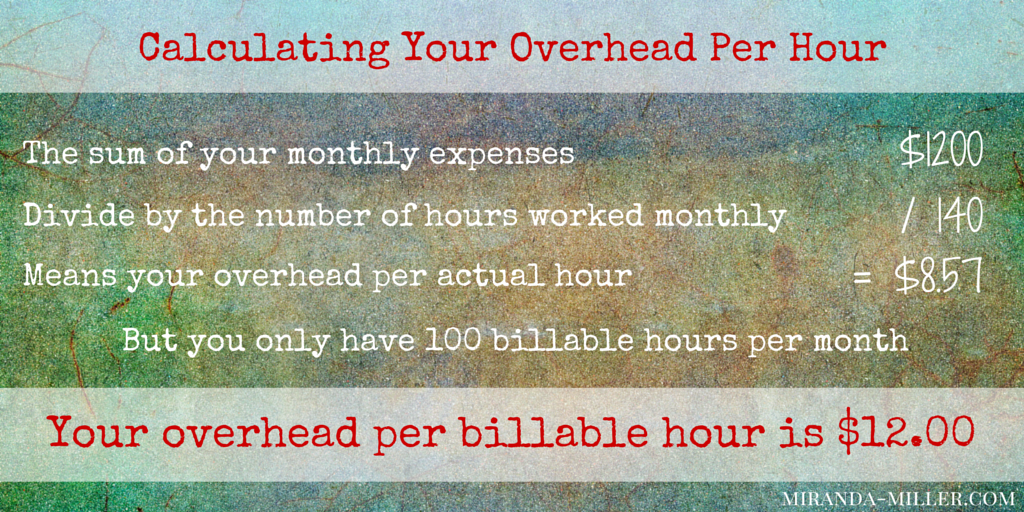 Levelling Up - Overhead per Hour
